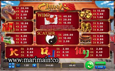 odds slot china
